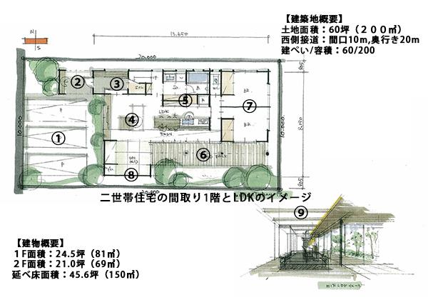 二世帯住宅の間取り1階