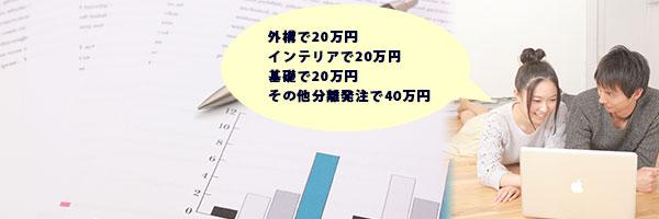 100万円下げる方法2