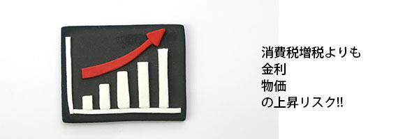 金利と物価の上昇