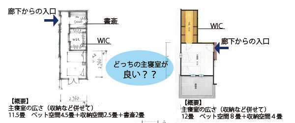 どっちの主寝室の間取りが良い?