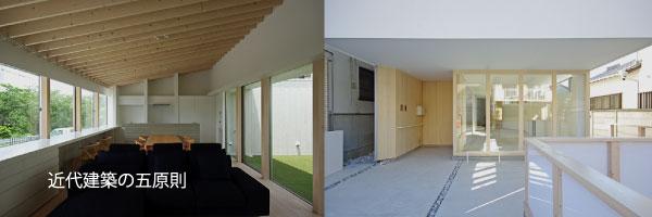 近代建築の五原則