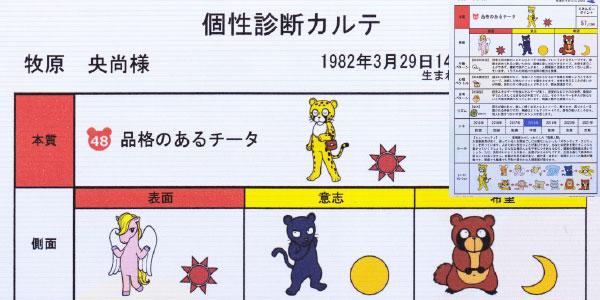 動物占いのカルテ01